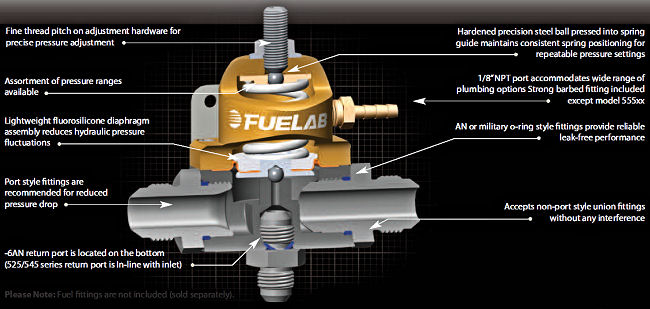 Fuelab Fpr Fuel Pressure Regulator - Mini